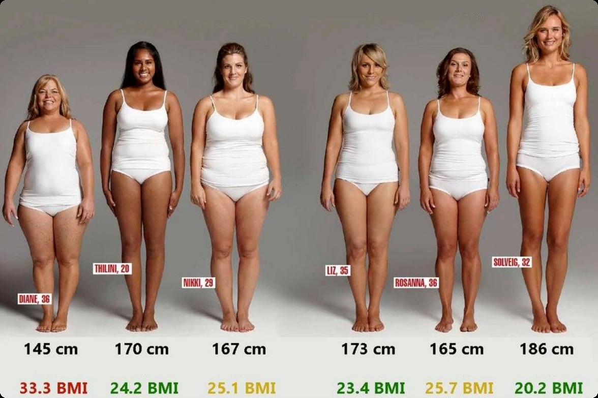 Alleen het gewicht zegt niet alles. Deze vrouwen wegen allemaal 70 kilo, maar zien er verschillend uit